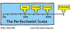 perfectionist scale