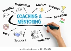coaching-mentoring-concept-chart-keywords-260nw-761964574.jpg